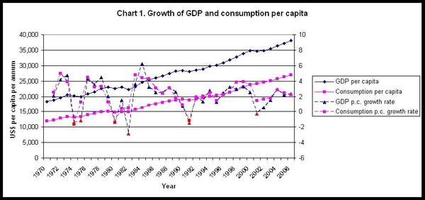 Chart1_gdp_growth_3